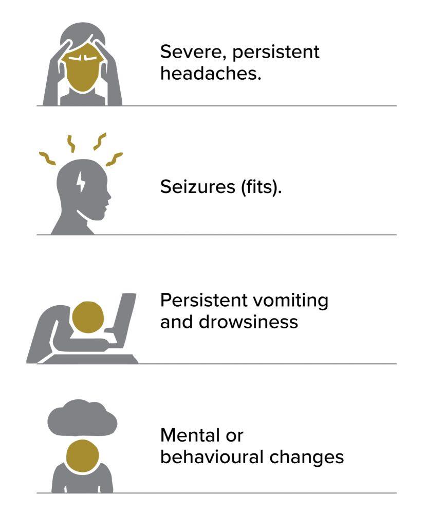 Brain Cancer Symptoms