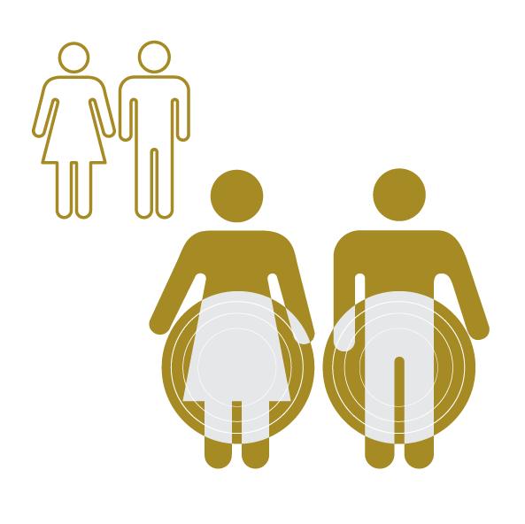 Bladder Cancer Icons