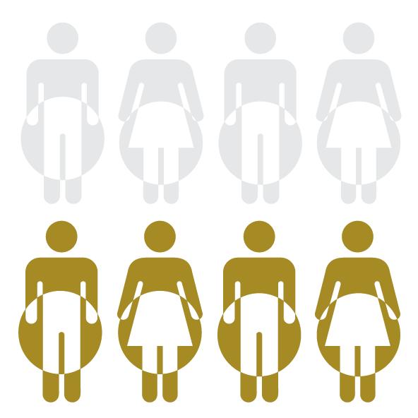 Bladder cancer stats